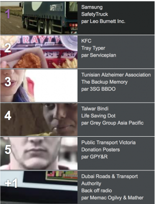 TOP 5 Janvier